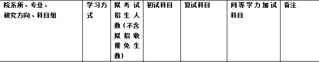 华北理工1