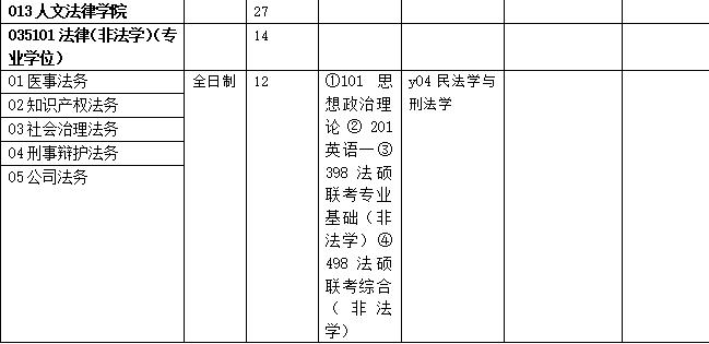 华北理工2