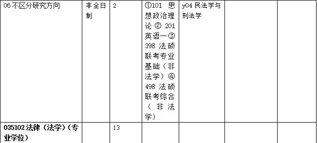 华北理工3
