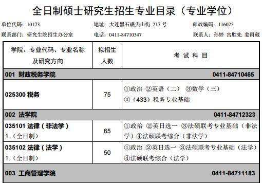 2020东北财经大学法硕招生人数全日制