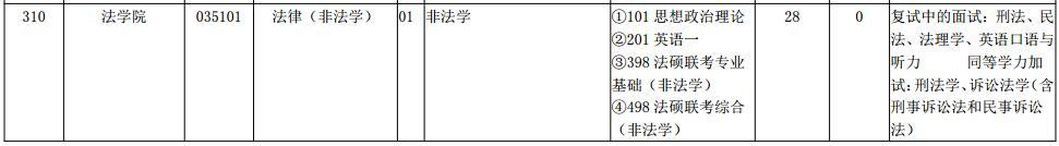 2020云南南经大学龙8娱乐娱乐非法学招生人数