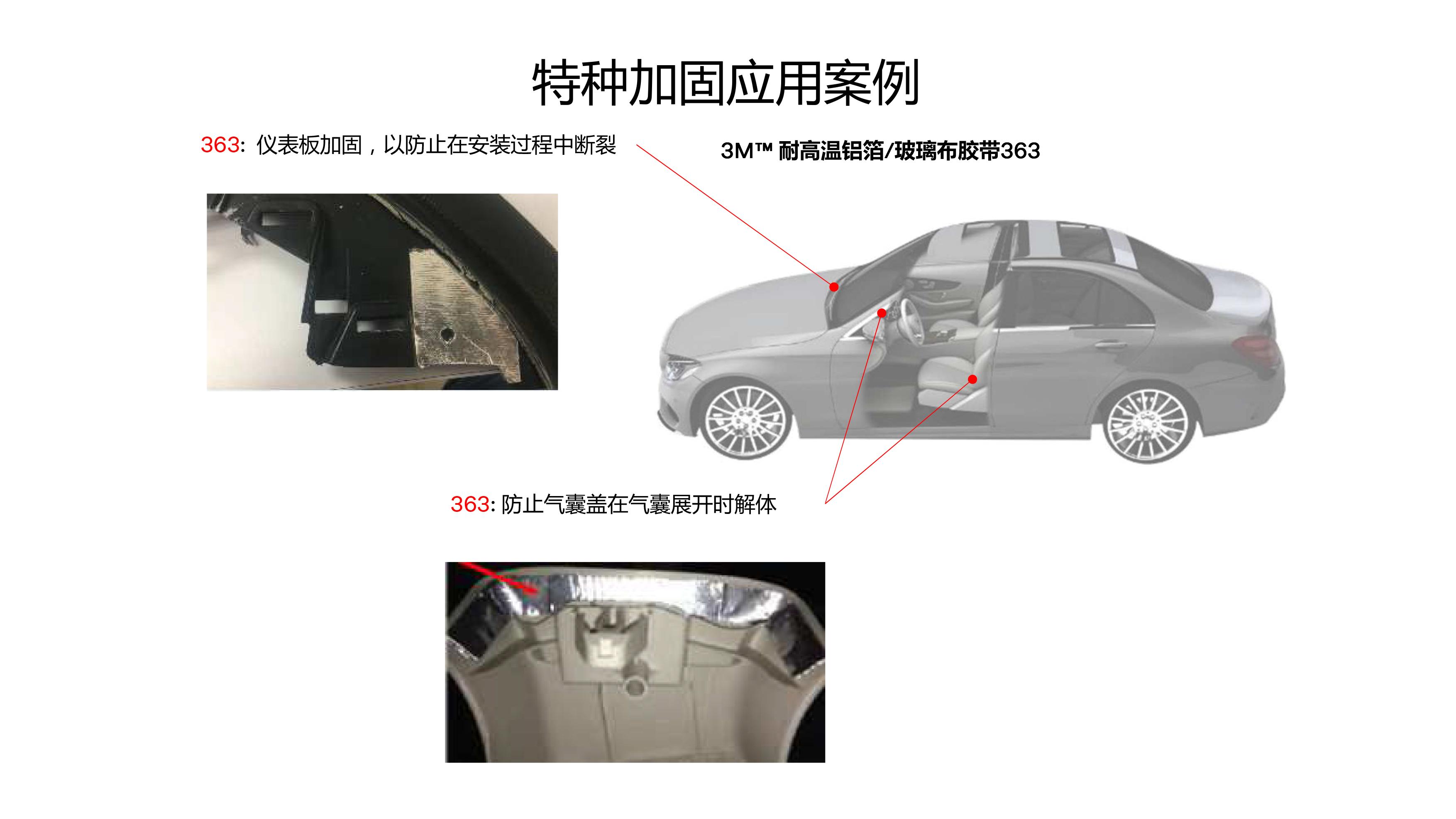 特种胶带汽车市场产品系列---中文版-44