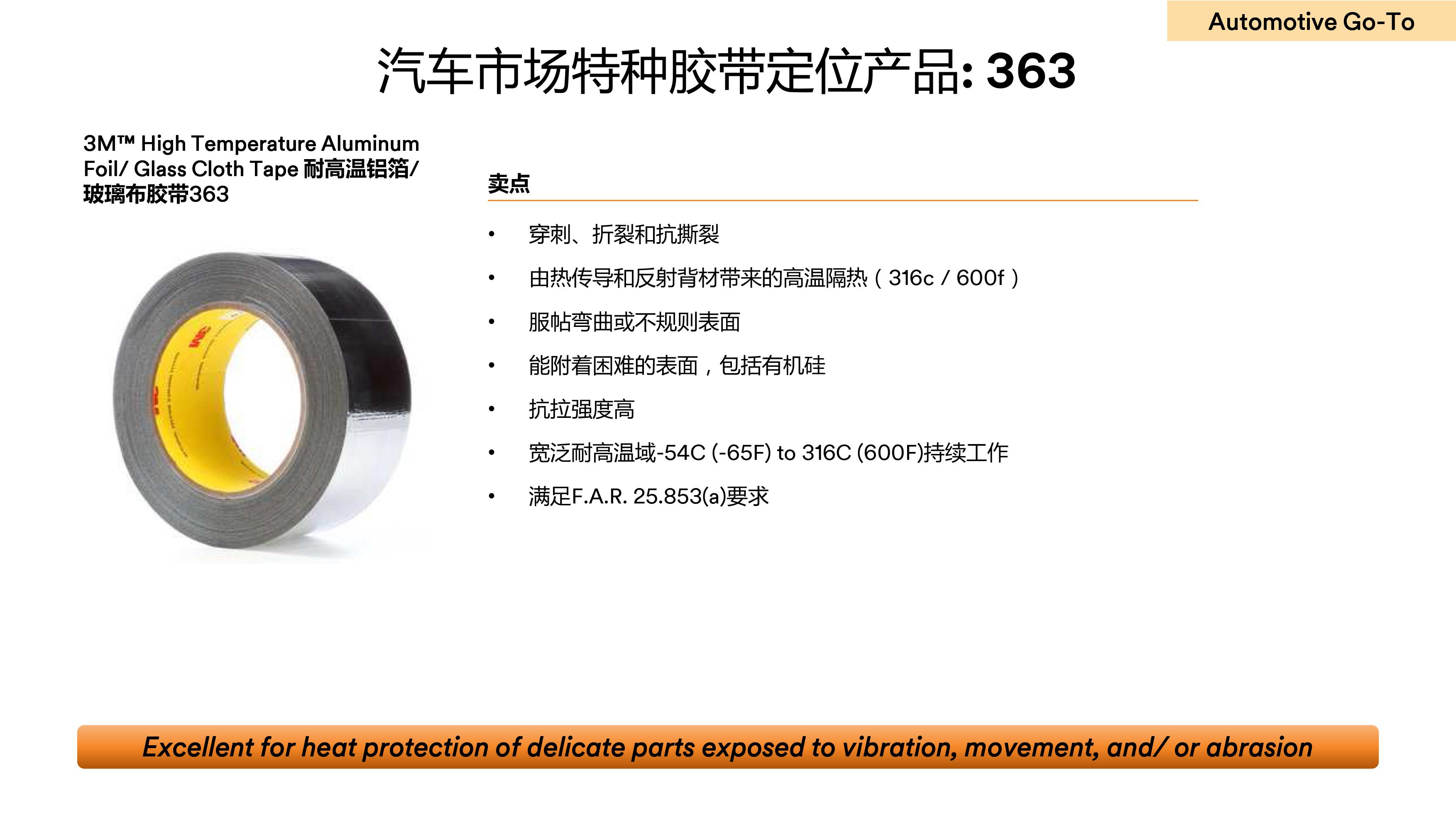 特种胶带汽车市场产品系列---中文版-45