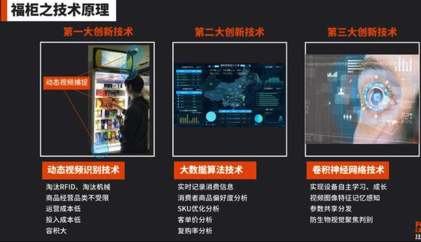 福柜智能货柜实现低成本低货损多品类