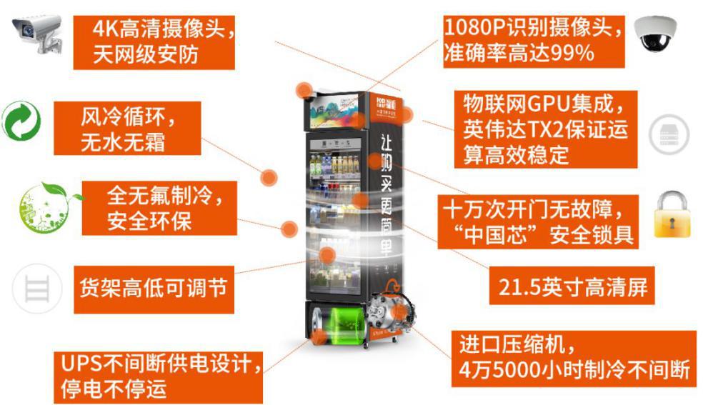 加盟威尼斯网址注册开户智能货柜无人零售行业的创业项目
