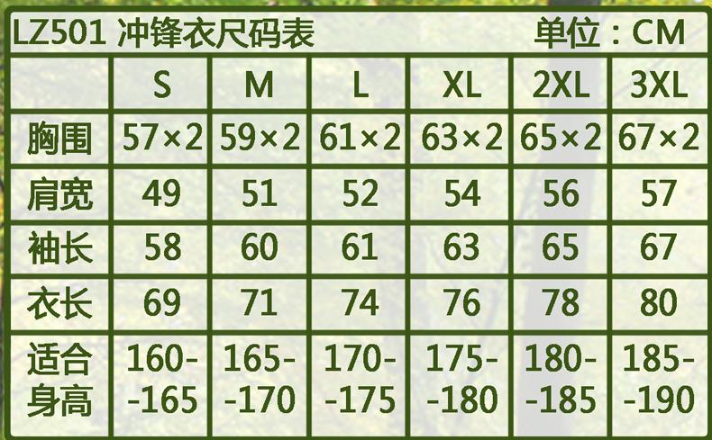 LZ501规格表