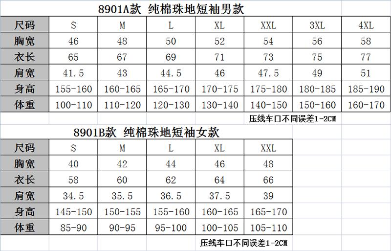 8901A-8901B规格表