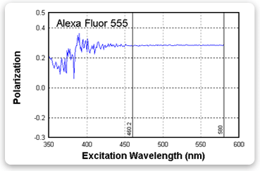 //www.iss.com/image/pc1/graph_AlexaFluor555.gif