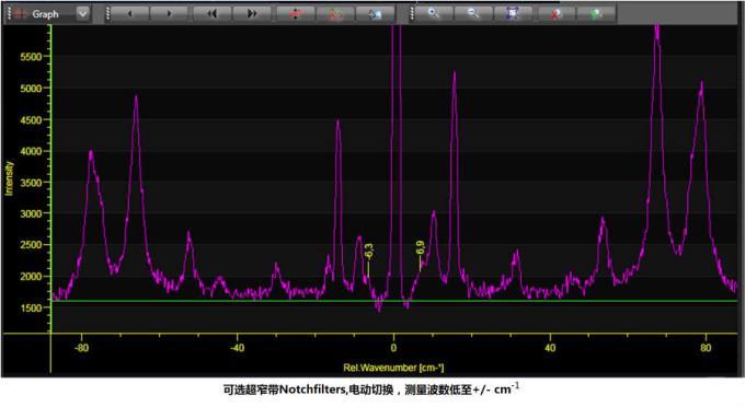 高分辨MonoVistaCRS-显微拉曼光谱仪系统