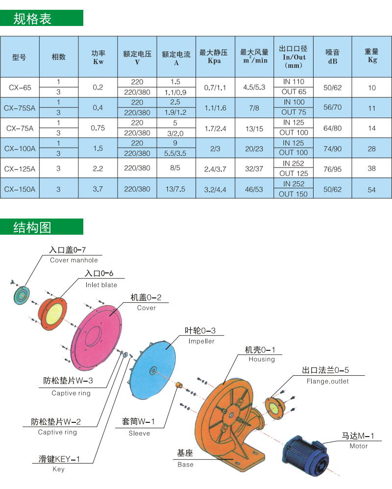 中压-CX-2