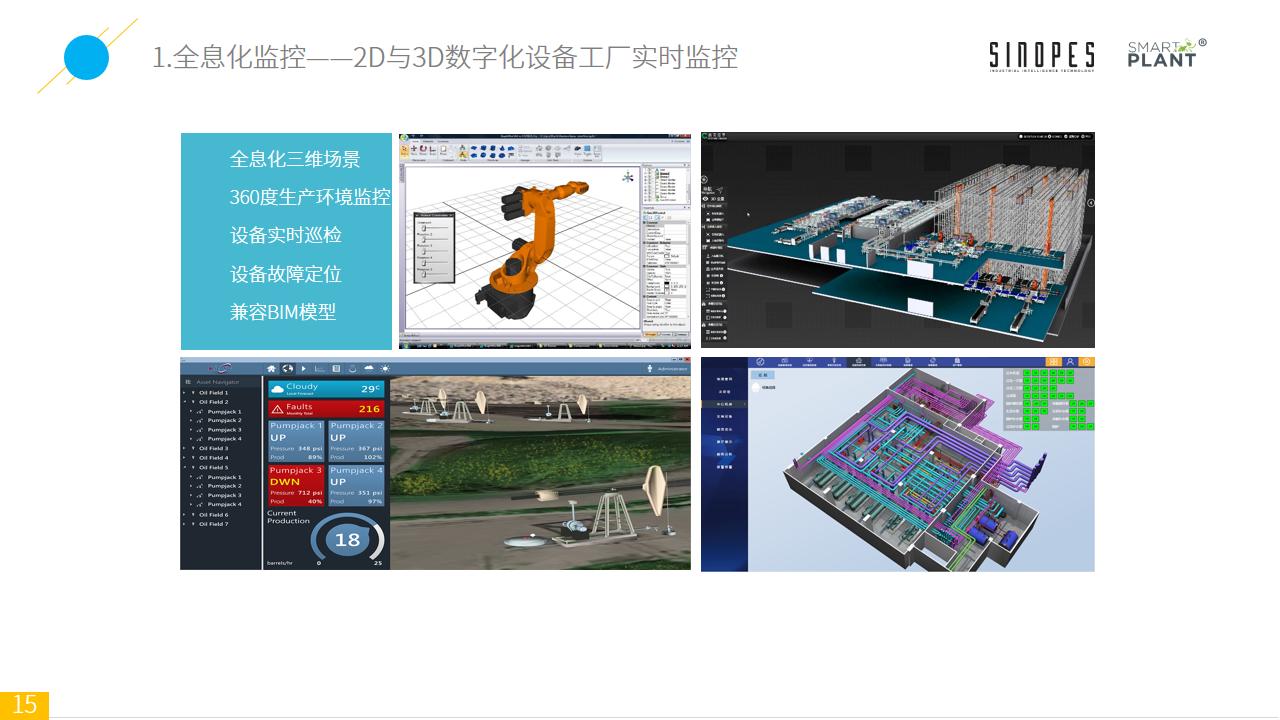 Smart-Plant基于设备监测的智能装备云平台-官网上传-幻灯片15