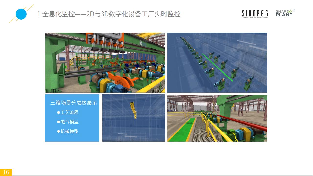 Smart-Plant基于设备监测的智能装备云平台-官网上传-幻灯片16