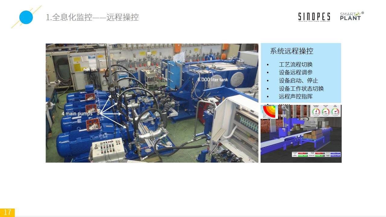 Smart-Plant基于设备监测的智能装备云平台-官网上传-幻灯片17
