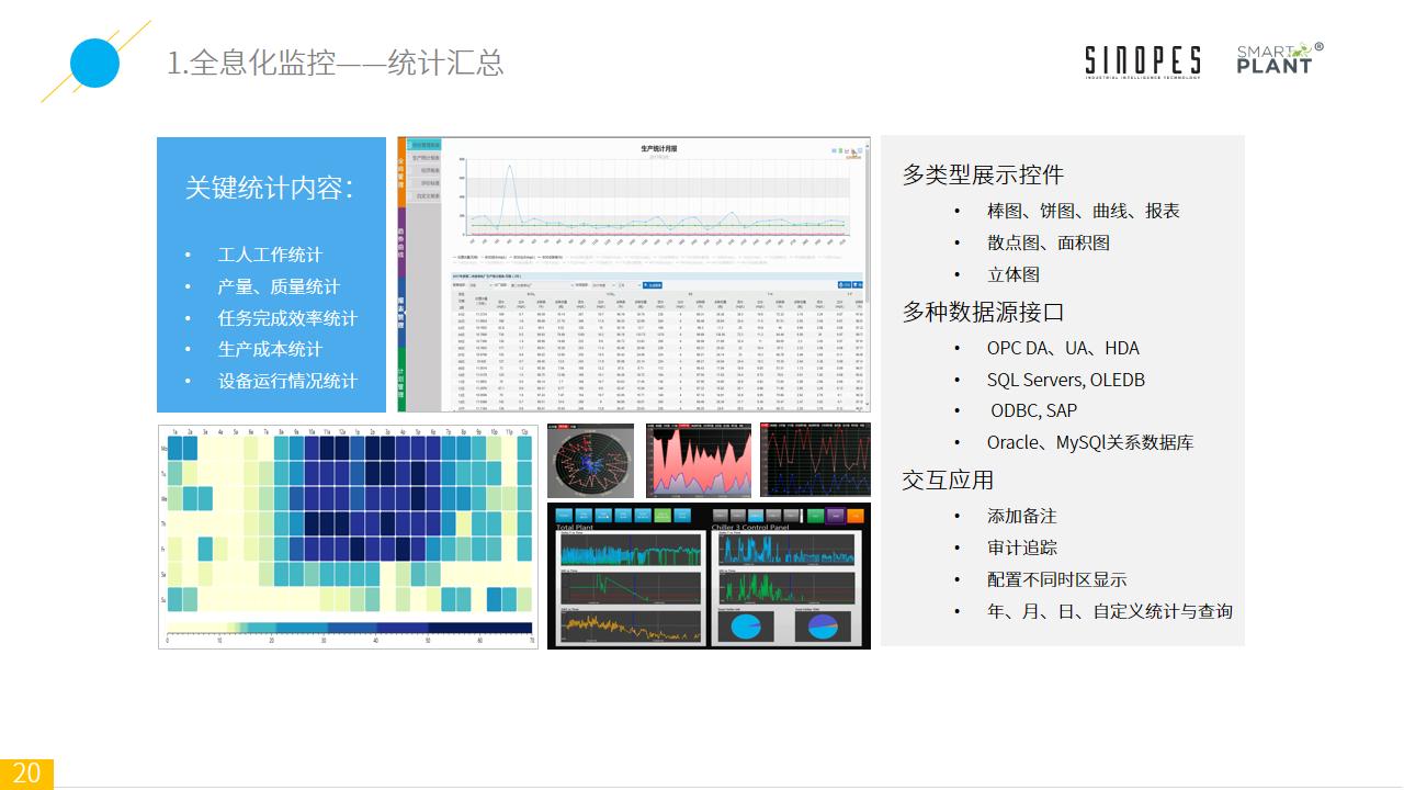Smart-Plant基于设备监测的智能装备云平台-官网上传-幻灯片20