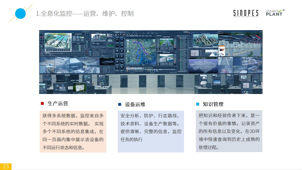 Smart-Plant基于设备监测的智能装备云平台-官网上传-幻灯片23