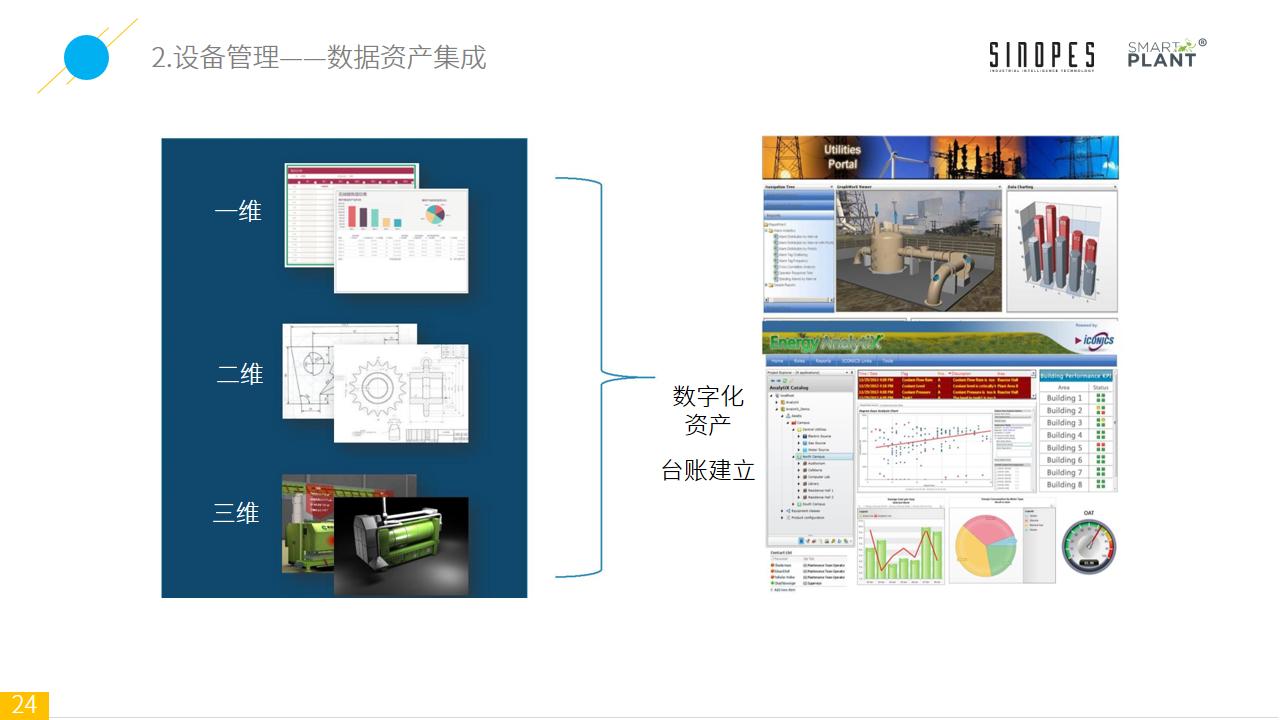 Smart-Plant基于设备监测的智能装备云平台-官网上传-幻灯片24