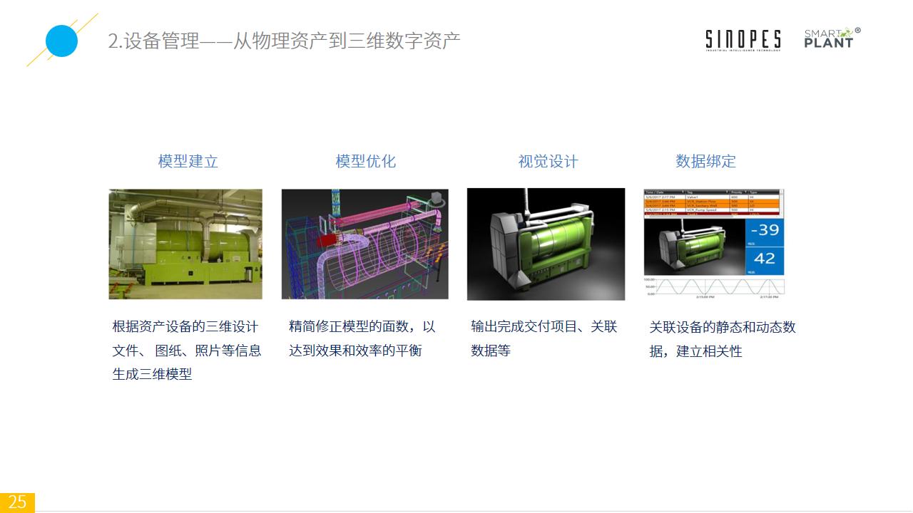 Smart-Plant基于设备监测的智能装备云平台-官网上传-幻灯片25