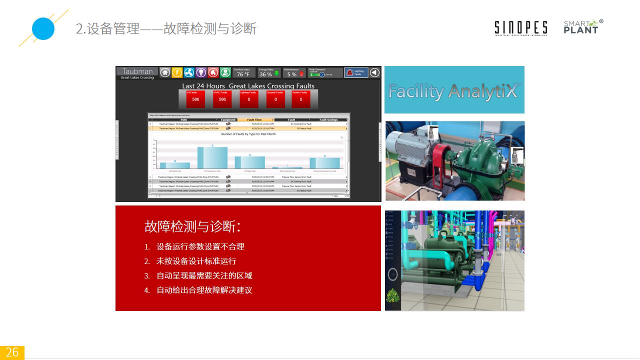 Smart-Plant基于设备监测的智能装备云平台-官网上传-幻灯片26
