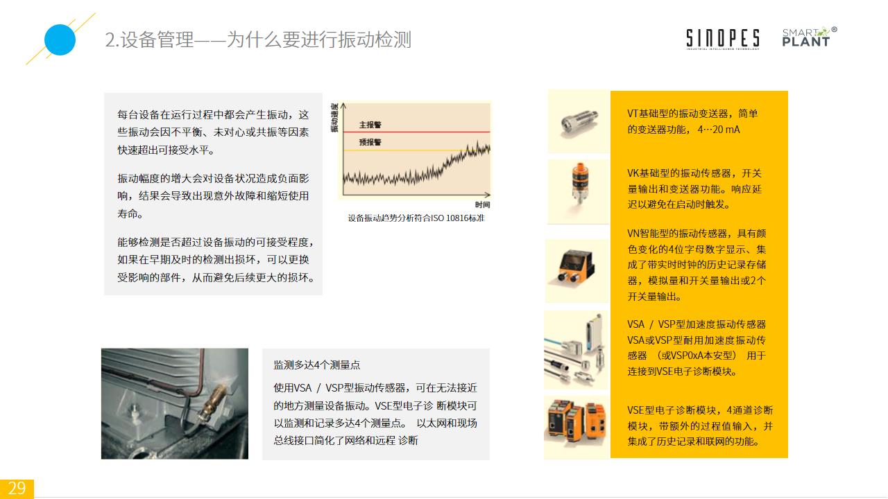 Smart-Plant基于设备监测的智能装备云平台-官网上传-幻灯片29