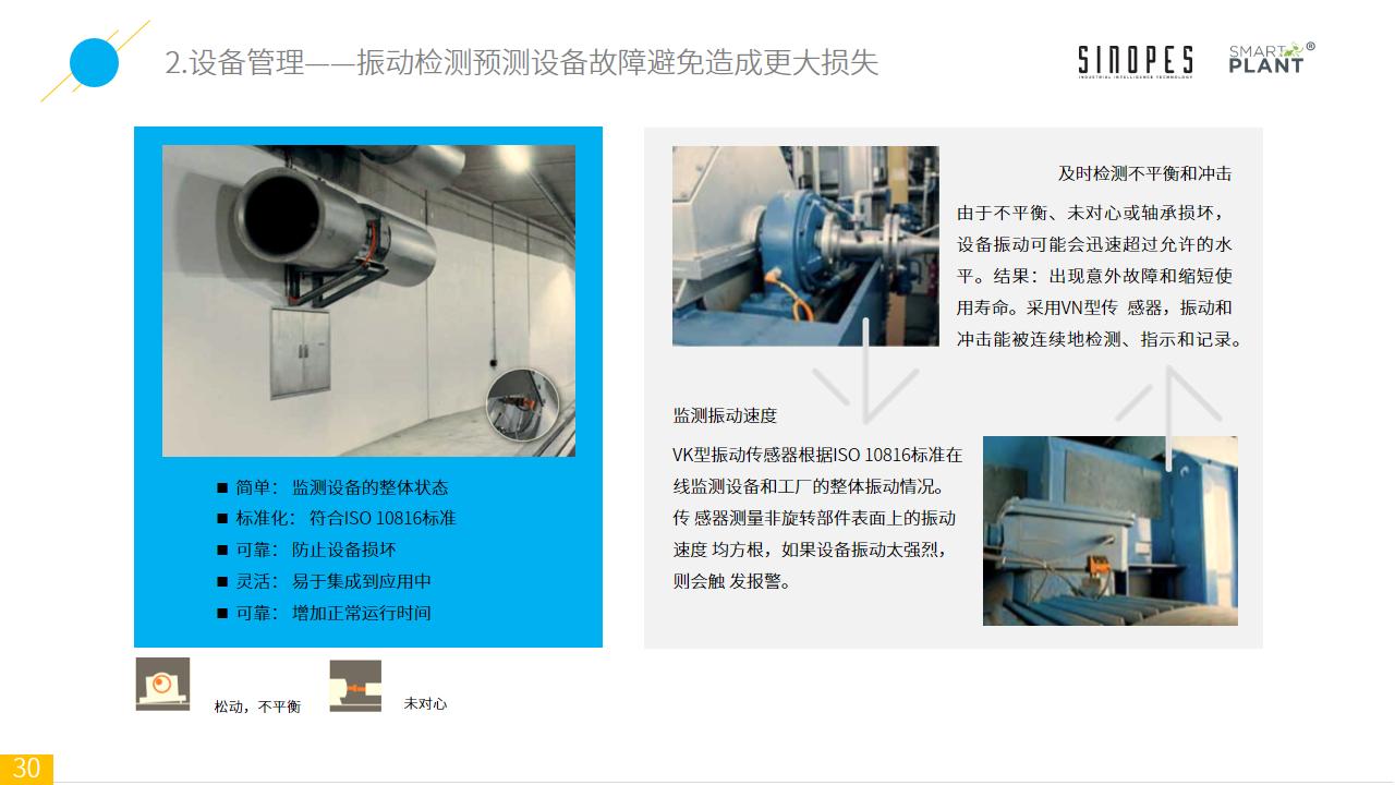 Smart-Plant基于设备监测的智能装备云平台-官网上传-幻灯片30