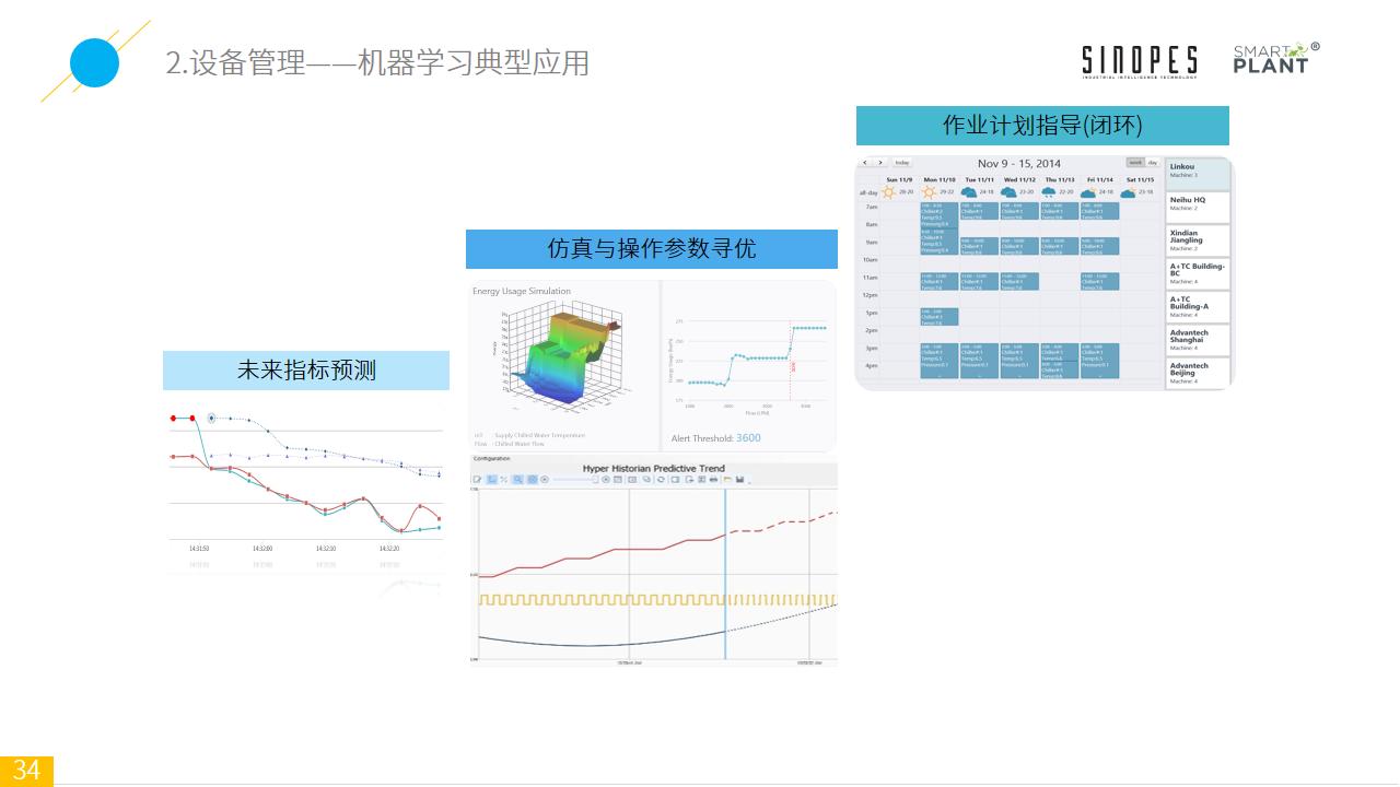 Smart-Plant基于设备监测的智能装备云平台-官网上传-幻灯片34
