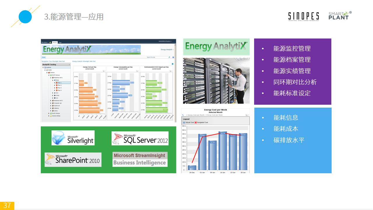 Smart-Plant基于设备监测的智能装备云平台-官网上传-幻灯片37