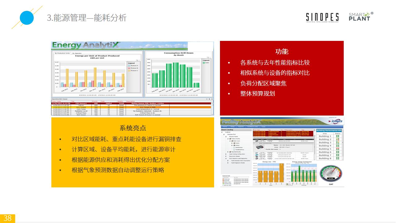 Smart-Plant基于设备监测的智能装备云平台-官网上传-幻灯片38