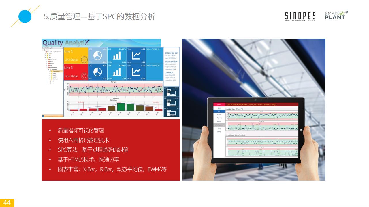 Smart-Plant基于设备监测的智能装备云平台-官网上传-幻灯片44