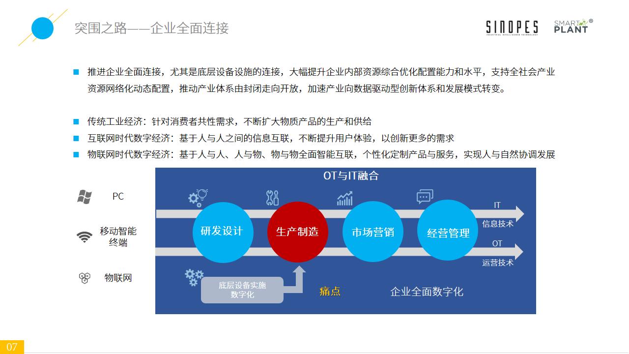 Smart-Plant基于设备监测的智能装备云平台-官网上传-幻灯片7