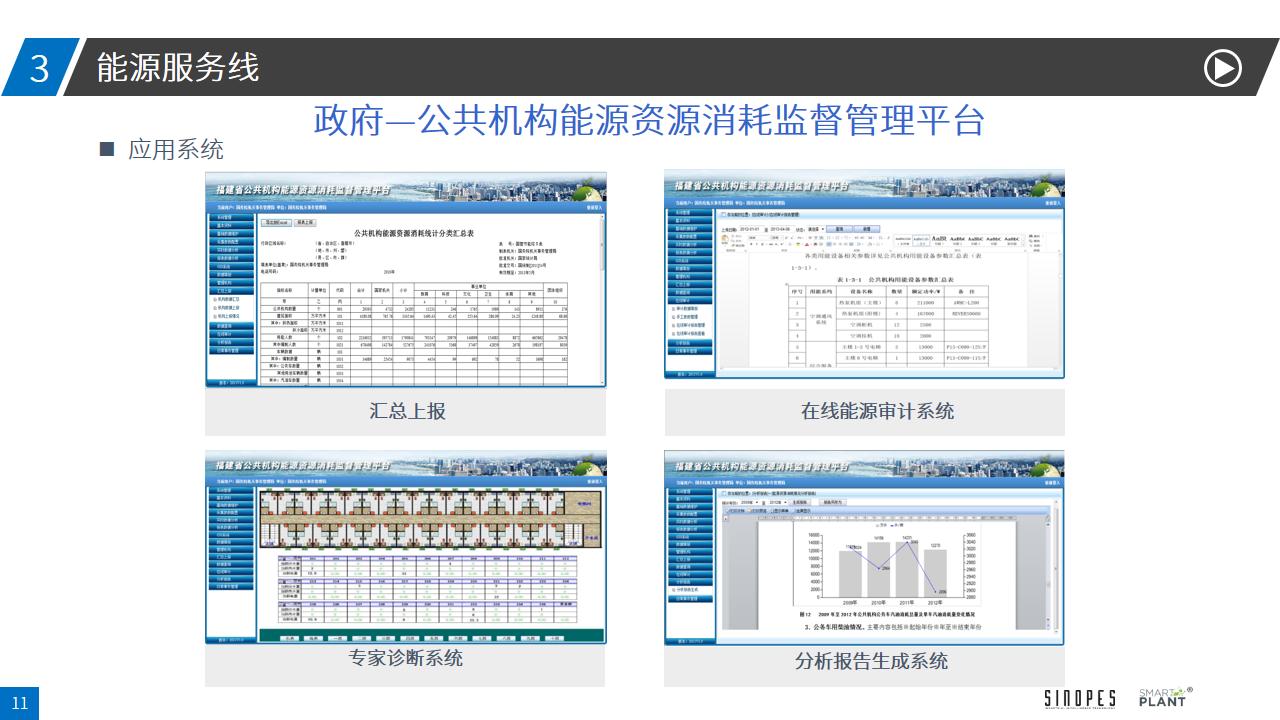 能源管控系统解决方案-4.16-幻灯片11