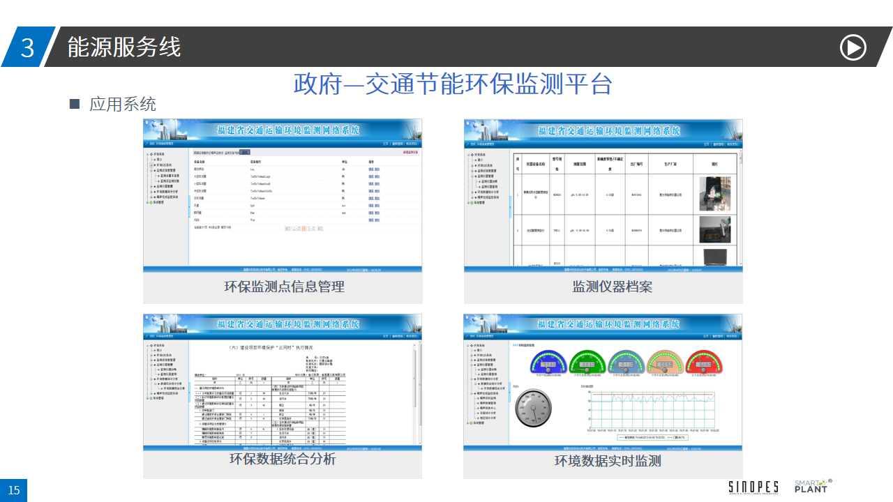 能源管控系统解决方案-4.16-幻灯片15