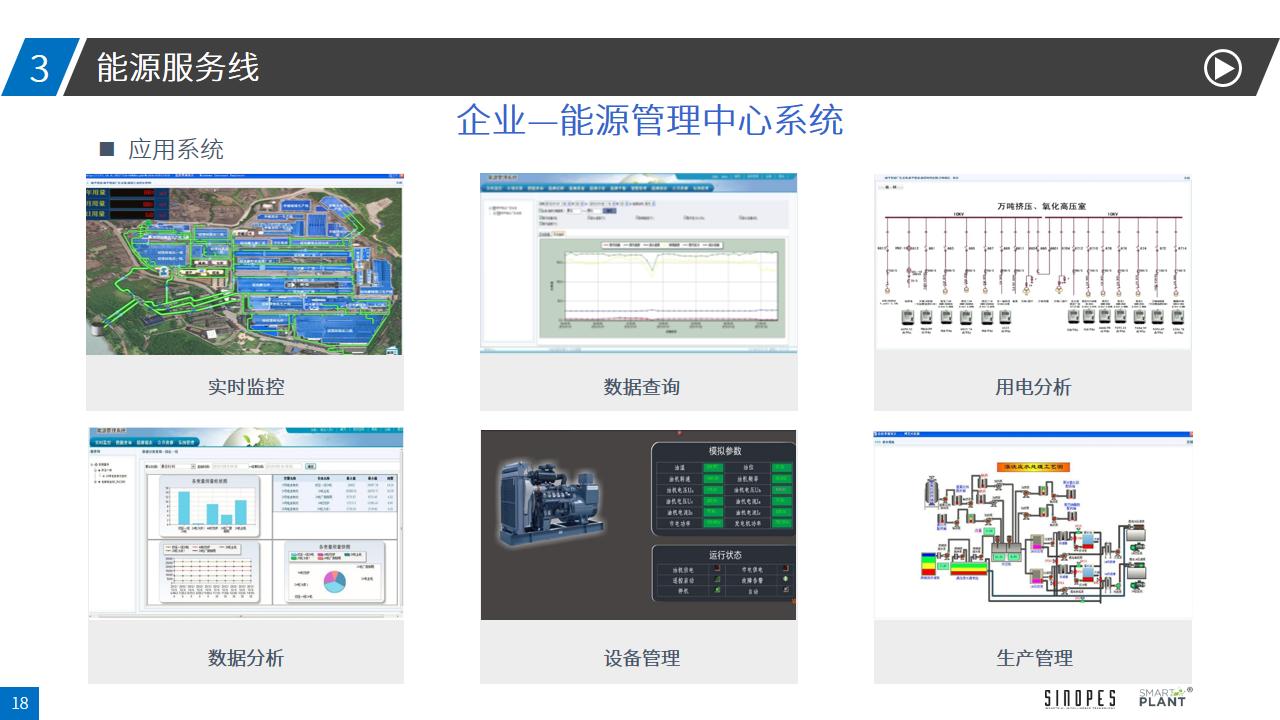 能源管控系统解决方案-4.16-幻灯片18