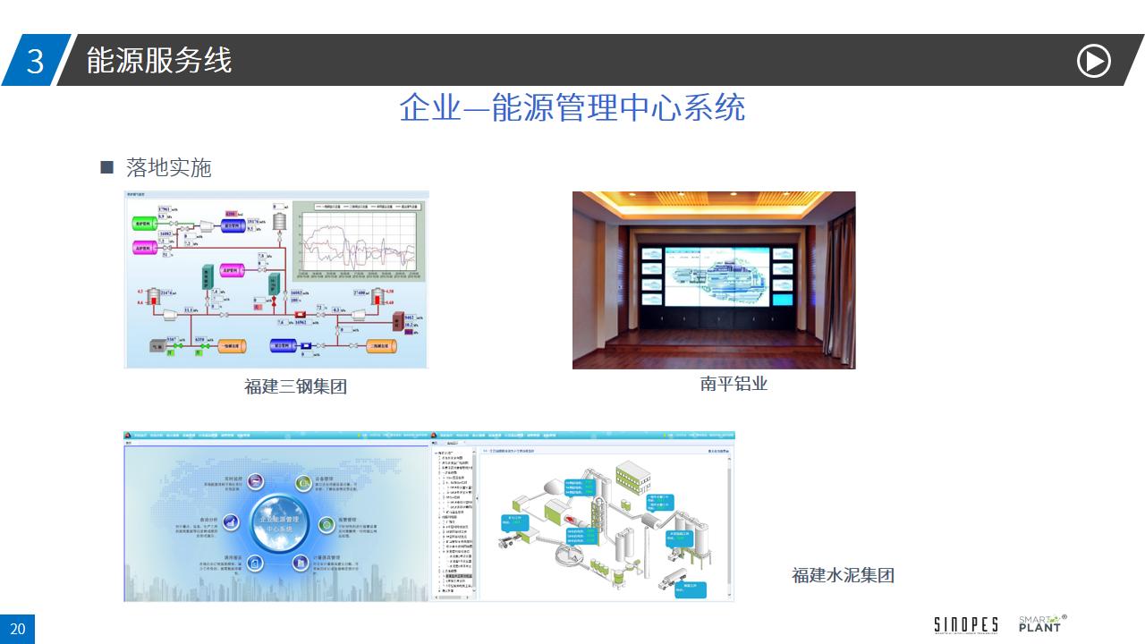 能源管控系统解决方案-4.16-幻灯片20