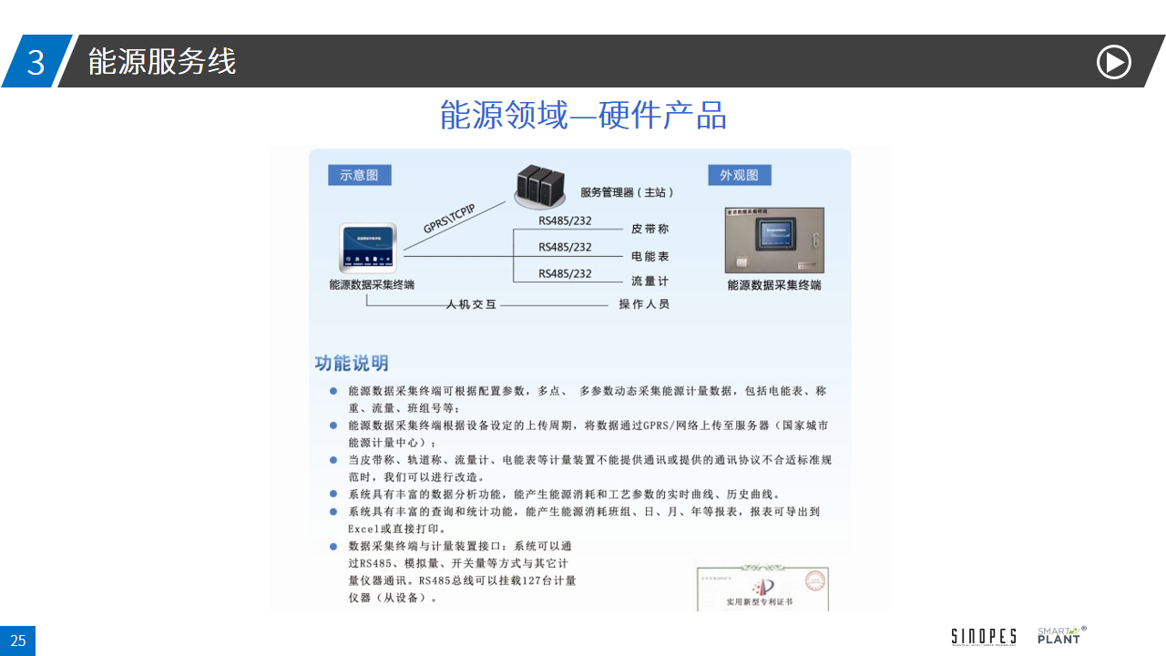 能源管控系统解决方案-4.16-幻灯片25