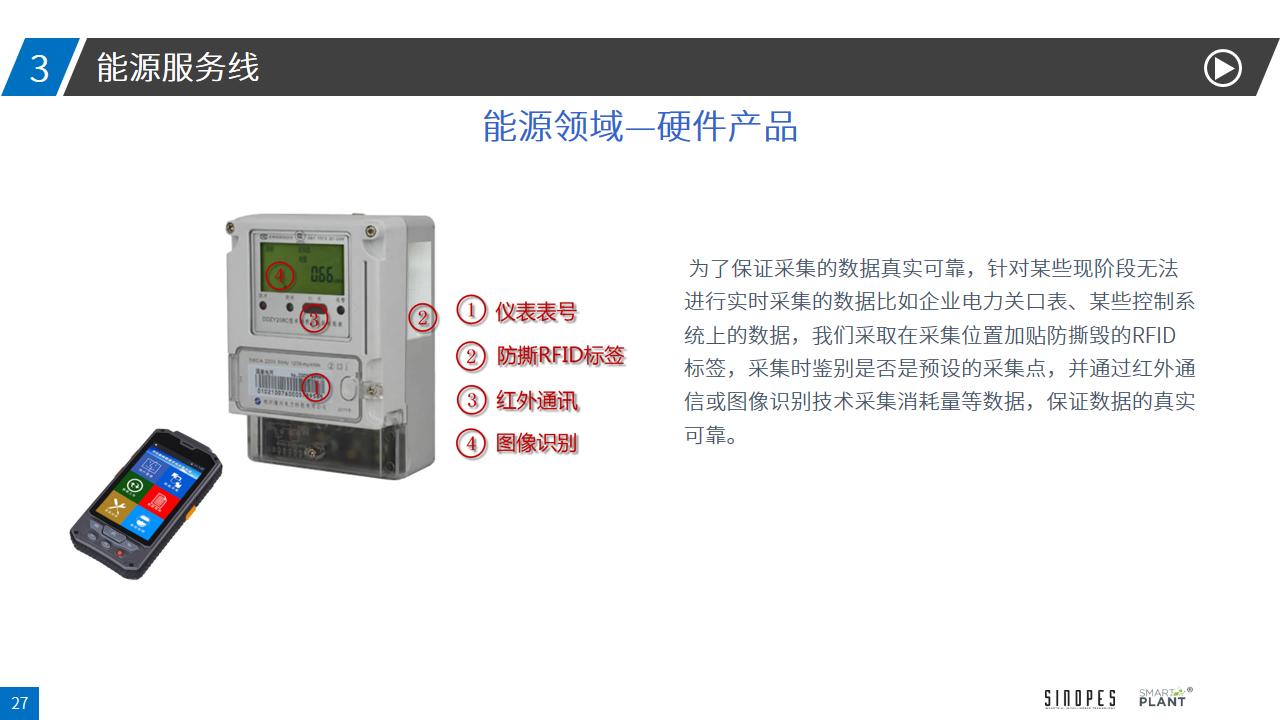 能源管控系统解决方案-4.16-幻灯片27