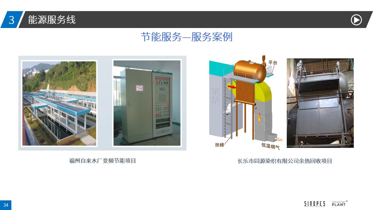 能源管控系统解决方案-4.16-幻灯片34