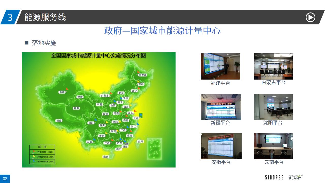 能源管控系统解决方案-4.16-幻灯片8