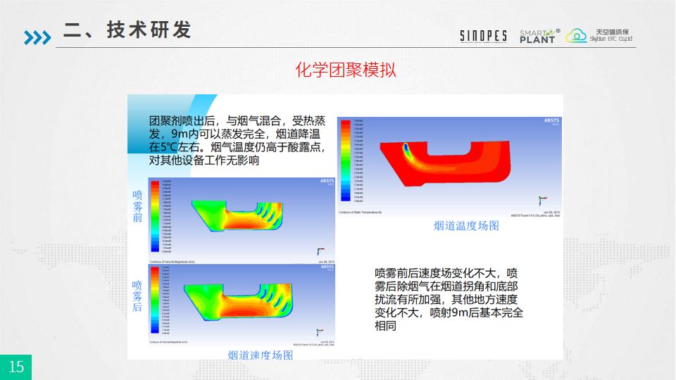 PM2.5细颗粒物团聚强化除尘技术-武汉天空蓝20180925-终版-幻灯片15