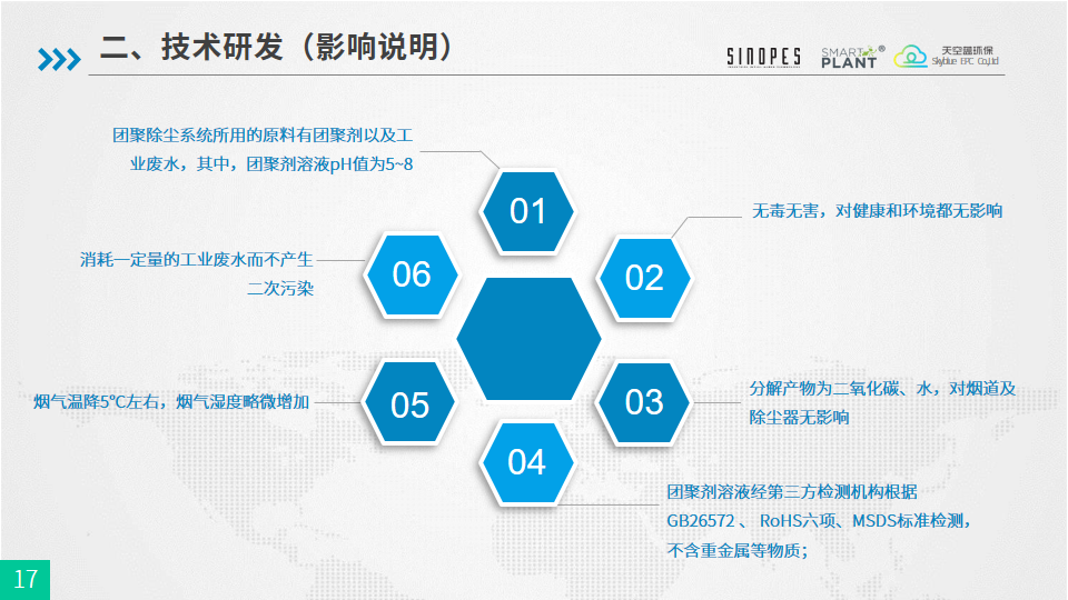 PM2.5细颗粒物团聚强化除尘技术-武汉天空蓝20180925-终版-幻灯片17