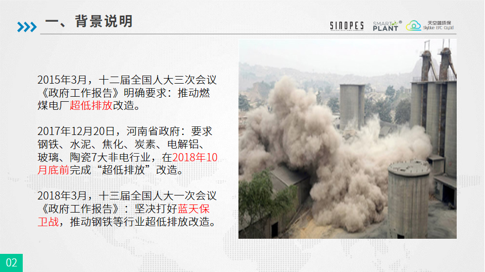 PM2.5细颗粒物团聚强化除尘技术-武汉天空蓝20180925-终版-幻灯片2