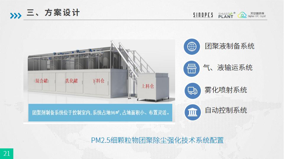 PM2.5细颗粒物团聚强化除尘技术-武汉天空蓝20180925-终版-幻灯片21