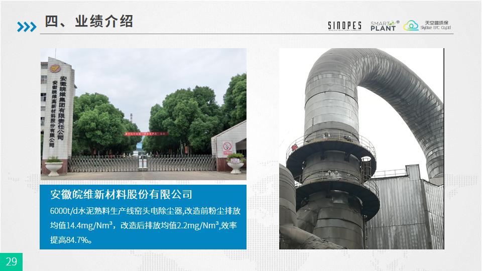 PM2.5细颗粒物团聚强化除尘技术-武汉天空蓝20180925-终版-幻灯片29