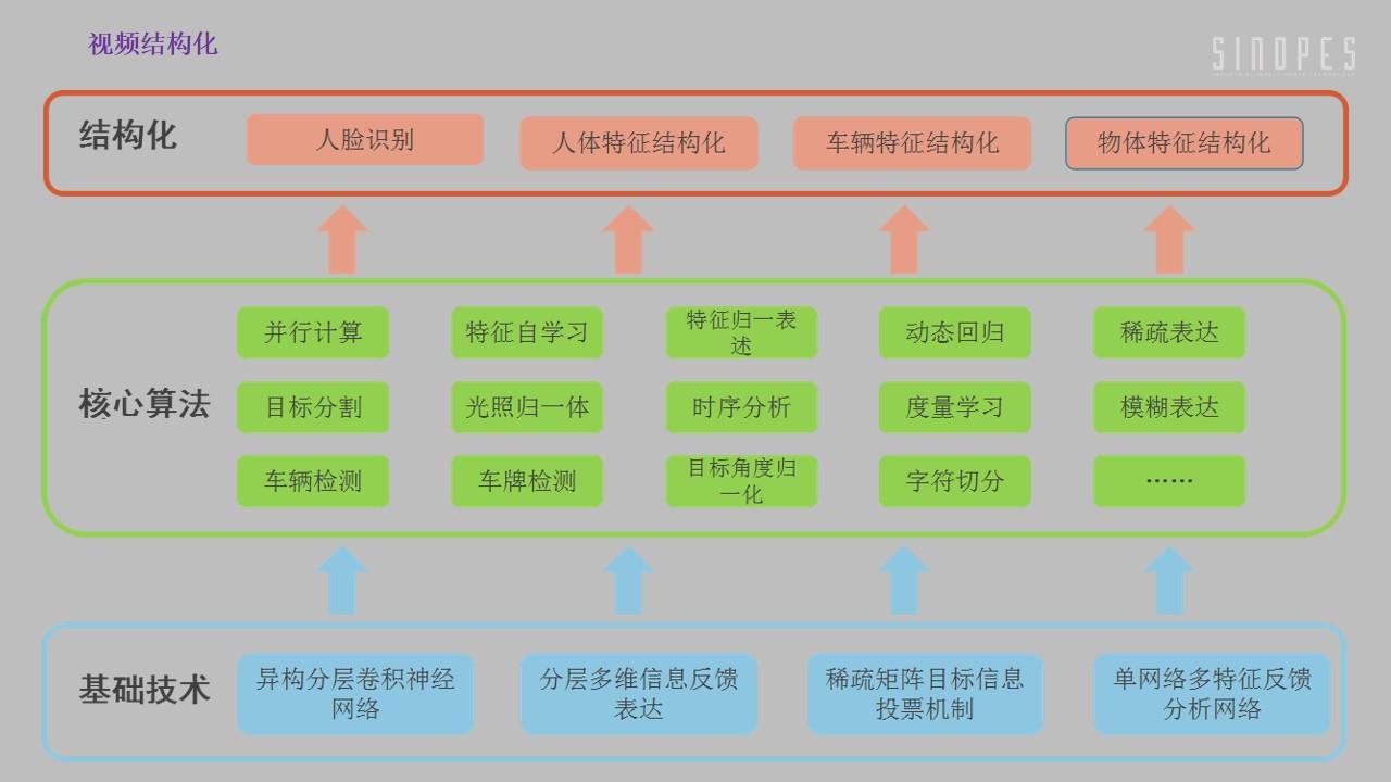 全实景安监智慧管控平台-危化企业-幻灯片40