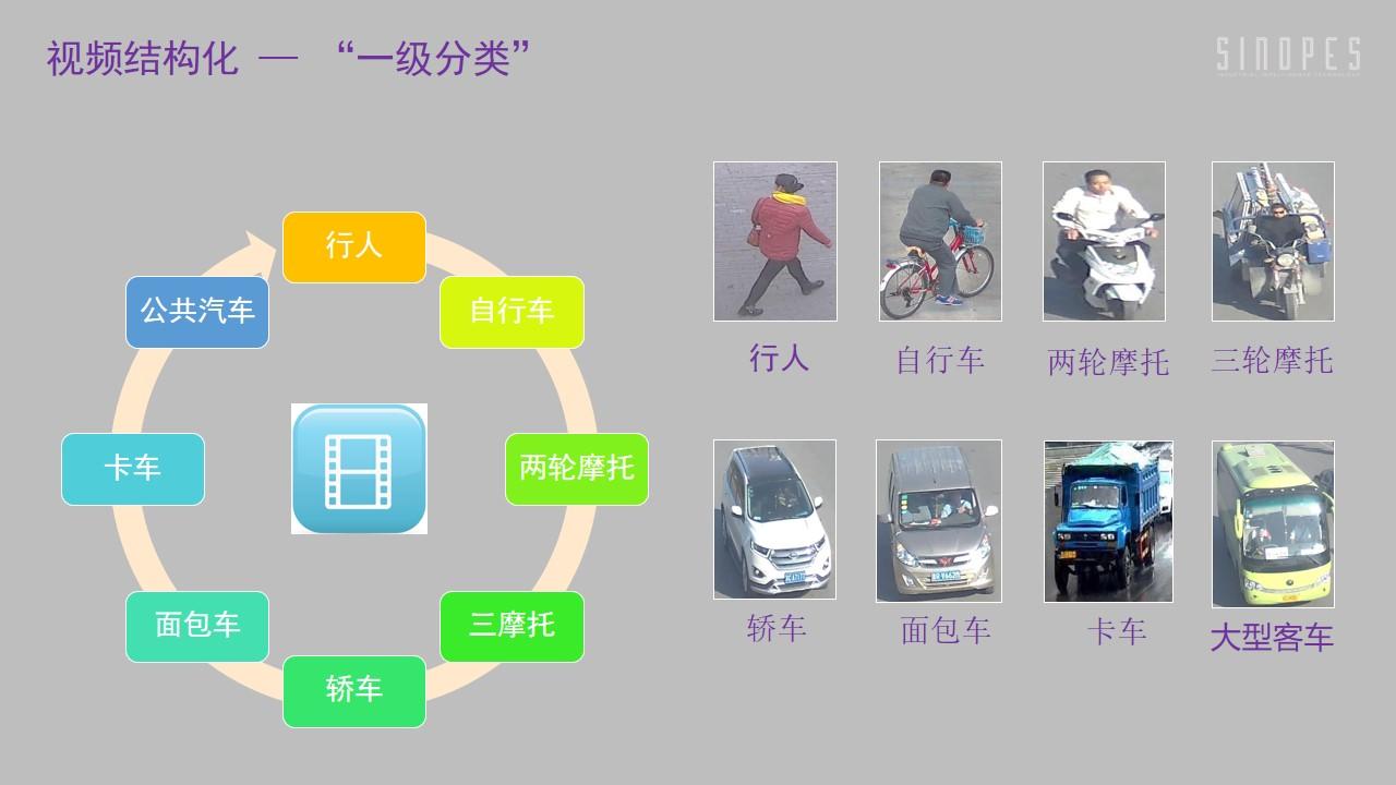 全实景安监智慧管控平台-危化企业-幻灯片44