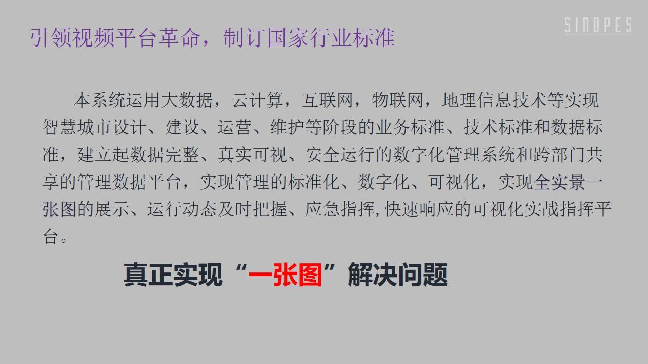 全实景安监智慧管控平台-危化企业-幻灯片6