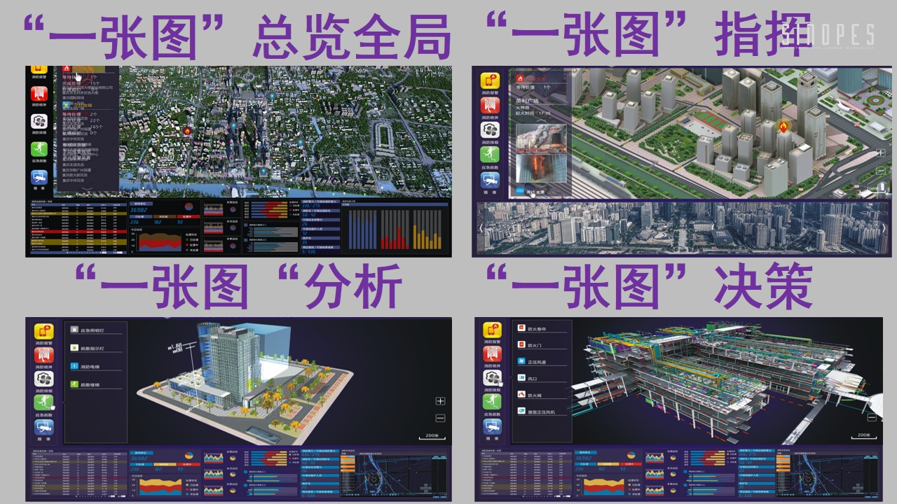 全实景安监智慧管控平台-危化企业-幻灯片8