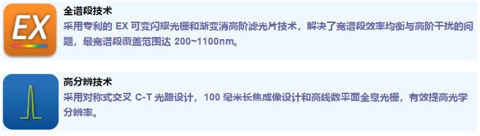 PG4000关键技术1
