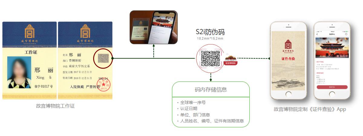 故宫证件照
