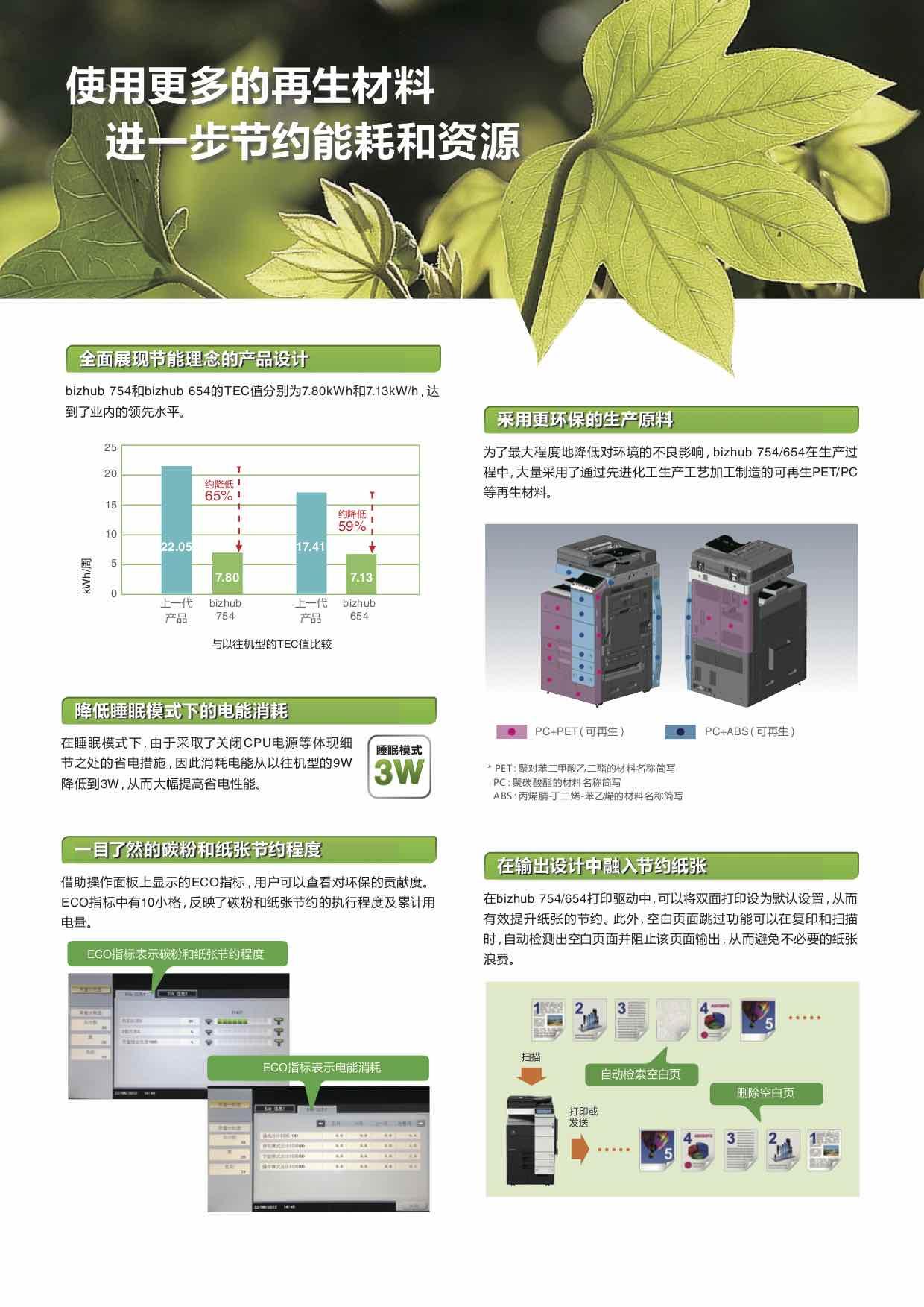 環保-bizhub_754654-10