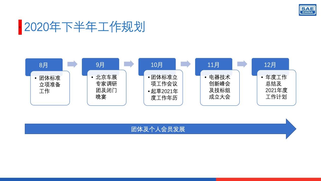 中国汽车工程学会电器技术分会2020年委员工作会议在长春胜利召开(图12)